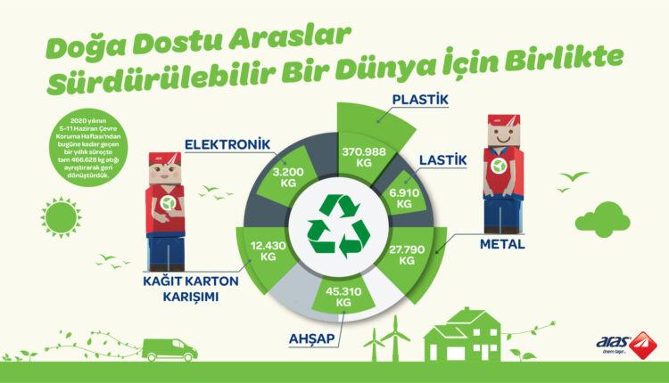 ARAS_Infografik